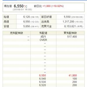 インターファクトリー(4057)売却