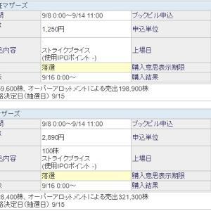 IPO抽選結果、rakumo、I-ne
