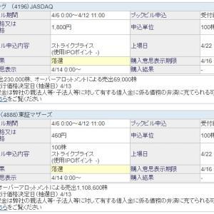 IPO抽選結果 ネオマーケティング ステラファーマ