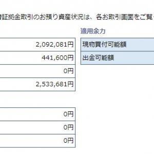 日本株裁量投資の状況