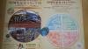 京阪鴨東線&8000系30周年記念スタンプラリー。