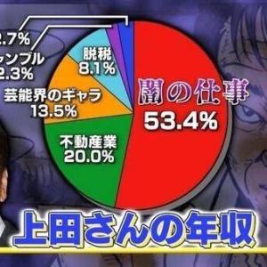 【朗報】くりぃむしちゅー上田晋也さん、ラグビー高視聴率によりまたも大金を手に入れる