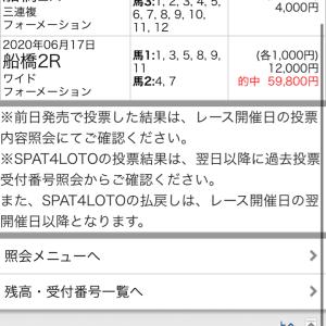 今日の船橋→週末のJRA
