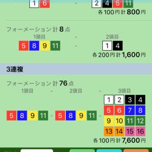 宝塚記念の資金ゲット