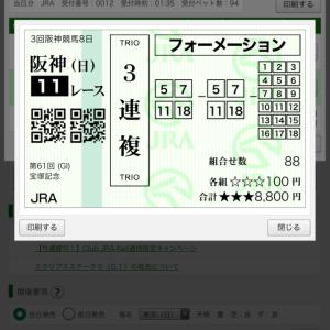 宝塚記念馬券公開