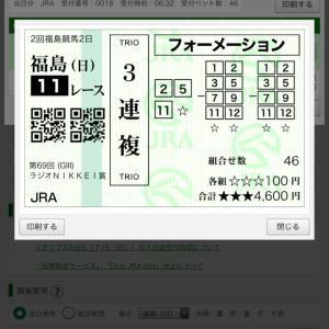 ラジオNIKKEIと福島