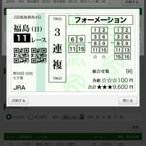 七夕賞と資金ゲットレース
