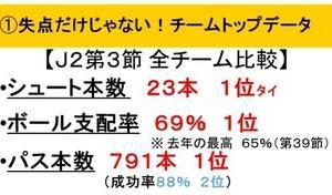 大西遙香アナ(UX)!最高!