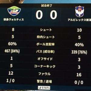 徳島戦は両者がっぷり四つでドロー!