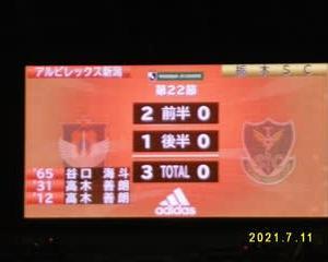 やっているサッカーが違う!栃木に3-0で勝利!