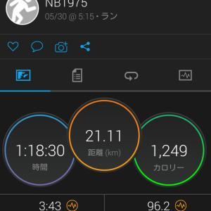 【速報】TATTAハーフマラソン