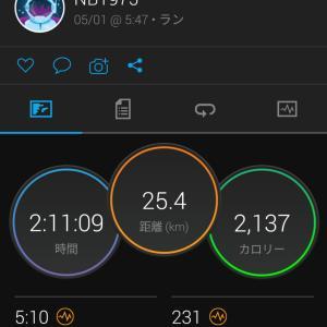 5/1(土) GW合宿2日目 4月まとめ