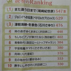 朝日新聞読者が選ぶ「阿久悠トップ10」