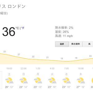 気温がヤバい。