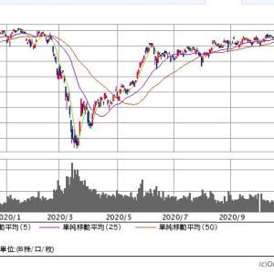 11月3日大統領選挙予定 株価が上がるのか?狙い目は沢山ありそう