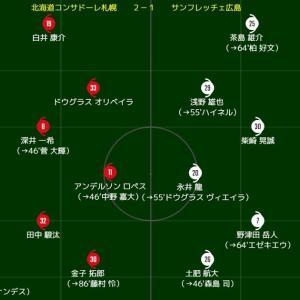 2020年8月5日(水)YBCルヴァンカップ グループステージ第2節 北海道コンサドーレ札幌vsサンフレッチェ広島 ~人生とフットボール~