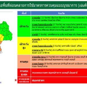 県単位リスク評価の変更