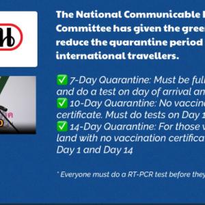 タイ 検疫期間短縮(空路、ワクチン2回で7日間)