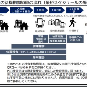 日本入国、水際規制の変更