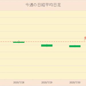 今週の日本株 2020年8月1日
