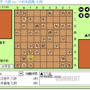 順位戦C級1組9回戦~杉本昌隆七段vs船江恒平六段~