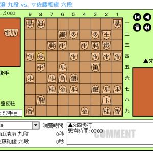 順位戦C級2組~誰が昇級?~