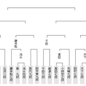 藤井聡太七段~王将戦一次予選~