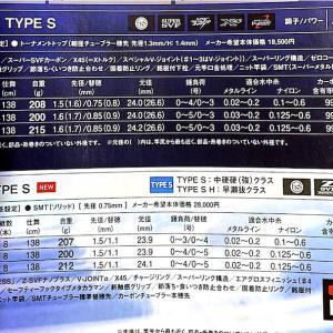 【DAIWA】NEW DAIWA 銀影競技TYPE-Sを検討する