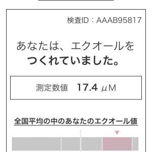 ☆エクオール検査結果☆