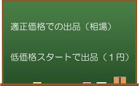 パソコン転売講座(12日目)