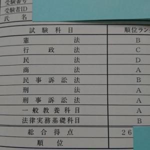 2019 論文試験結果