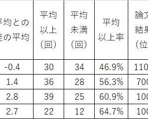 シリーズ5年→3年 ⑧ ~論文データ~