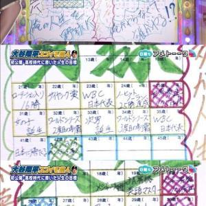 【悲報画像】大谷翔平さん高校時代の人生目標が予定より大幅に遅れてる