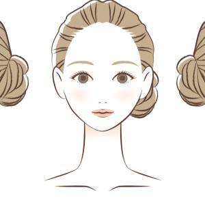 【新メニュー】顔タイプ画像診断コース
