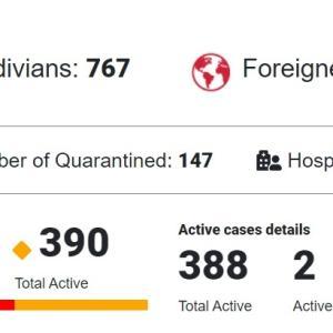 6月21日 モルディブ コロナウィルス最新状況
