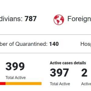 6月23日 モルディブ コロナウィルス最新状況 最新渡航情報