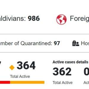 7月10日 モルディブ コロナウィルス最新状況 新規感染者数最高記録