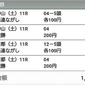 【競馬】今年初!ようやくです…「京成杯」とその他のレース。