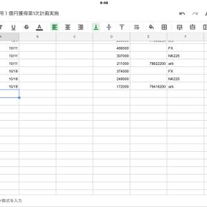 日記10/11 対中制裁関税引上げ延期で株高