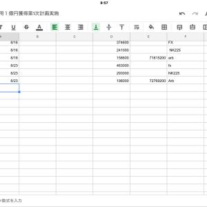 日記8/25 中国、米国製品への報復追加関税発表