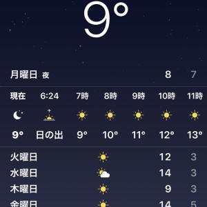 本日2019年11月5日から集中暖房開始@中国 大連生活
