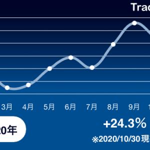 月間成績(2020年10月)