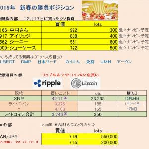 1/10日 日経・マザーズ反落