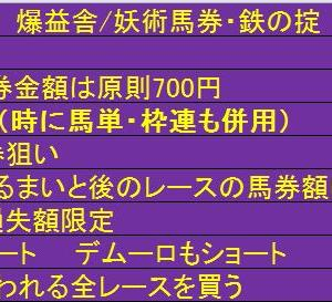 妖術馬券2019年スタート!