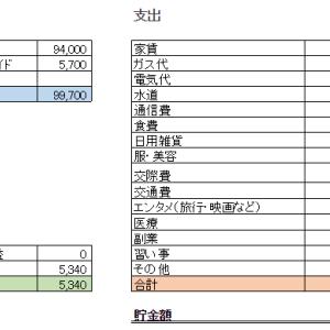 食費、徐々に減っています。【月収10万円女子の家計簿】