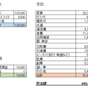 【4月家計簿】食費1ヶ月1万5千円企画は現在進行中です。