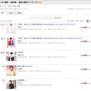 竹島宏 新曲 はじめて好きになった人 楽天 CD演歌 最新ランキング