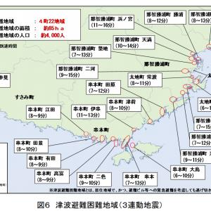 大地震が起きた時、釣り人が津波から逃げる切るためにできる事(2019年11月5日更新)