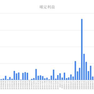 【FX】トラリピの運用成績報告(2020年7月3日版)〜釣りざんまいへの投資日記〜静かな1週間でした