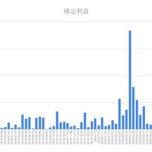 【FX】トラリピの運用成績報告(2020年7月3日版)〜釣りざんまいへの投資日記〜2週連続で確定利益1万円割れ